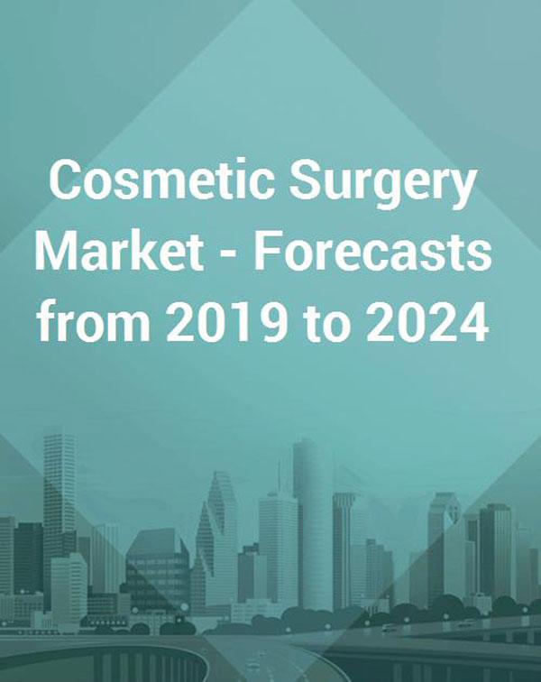 Mercado Cirugía Cosmética